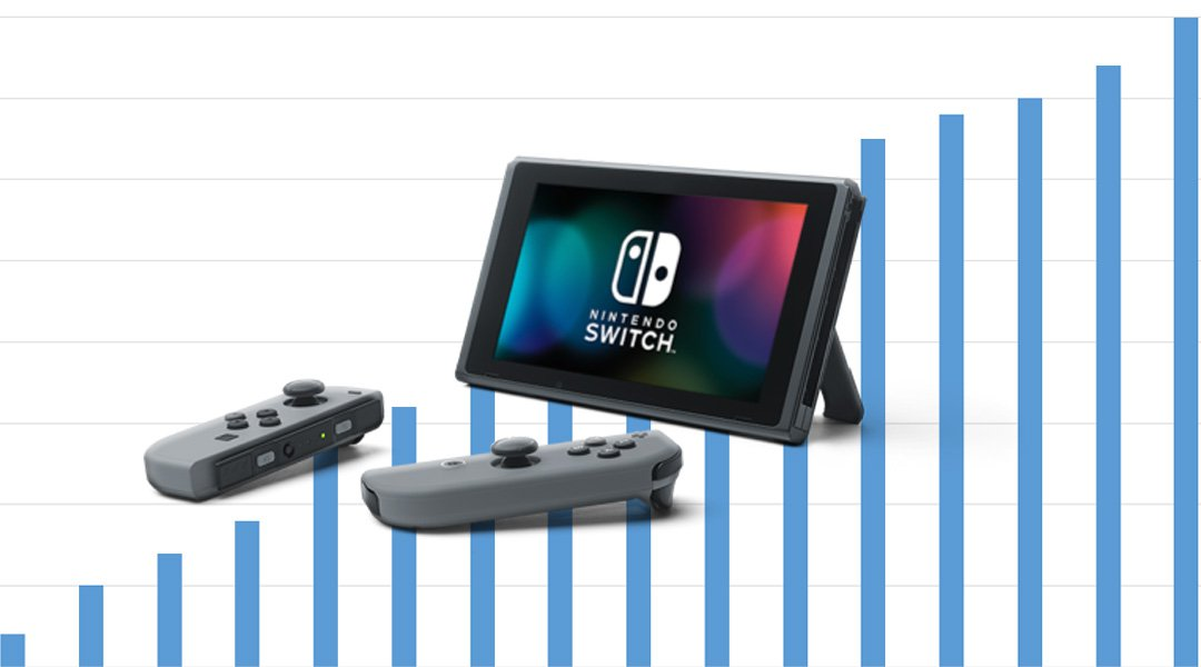 nintendo-switch-sales-prediction.jpg
